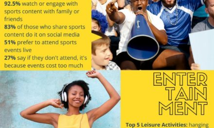 GENZ The Next Generation of Sports & Entertainment Fans [INFOGRAPHIC]