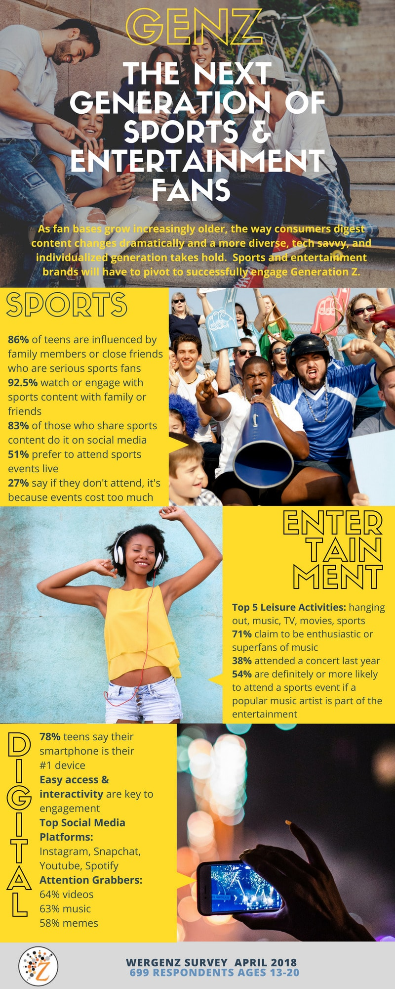 Genz The Next Generation Of Sports Entertainment Fans Infographic