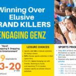 Winning Over Elusive Brand Killers [INFOGRAPHIC]