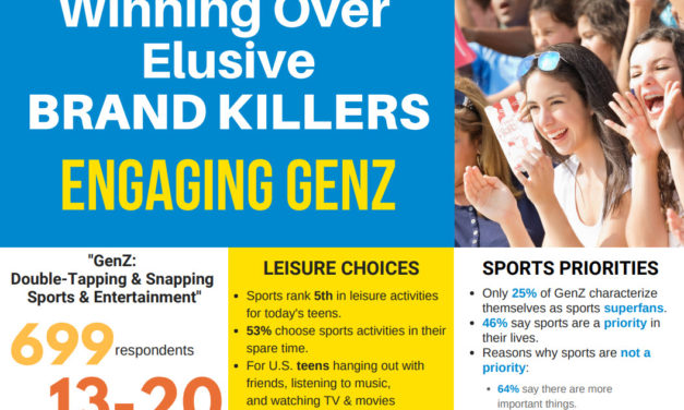 Winning Over Elusive Brand Killers [INFOGRAPHIC]