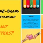 The GenZ-Brand Relationship: What Matters?
