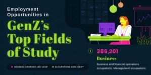 Employment opportunities in GenZ's Top fields of Study [INFOGRAPHIC]