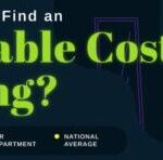 Where will GenZ find An Affordable cost of living? [INFOGRAPHIC]