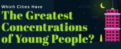 Which Cities Have the greatest concentrations of young people? [INFOGRAPHIC]